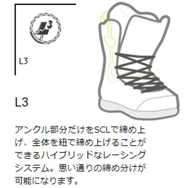 スノーボード ブーツ 靴 18/19 DEELUXE ディーラックス EDGE TF エッジ|move|07