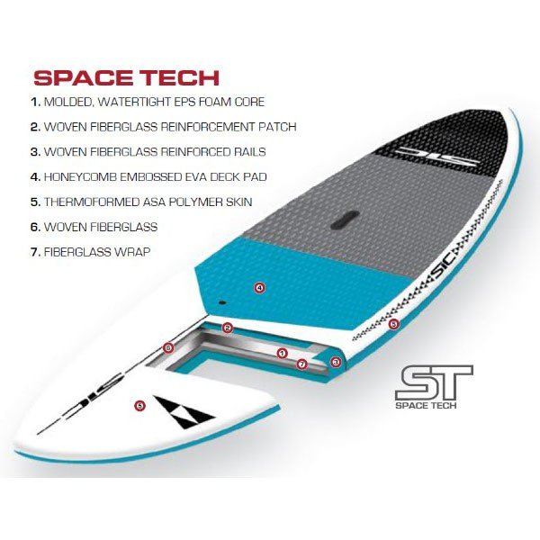 SIC エスアイシー ACE-TEC 9'0 LONGBOARD  SIC PRINTED ロングボード FIN付き個人宅送料無料|move|03