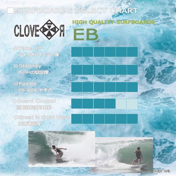 スターターお得6点セット<br>CLOVER(クローバー) SURFBOARDS EB ファンボード 素材/PU<br>初〜中級者向け|move|05