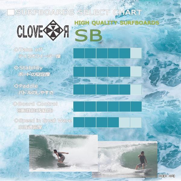 サーフィン スターターお得6点セット CLOVER(クローバー) SURFBOARDS SB ショートボード 素材/PU 初心者 中級者向け|move|05