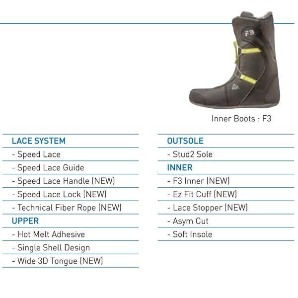 スノーボード ブーツ 靴 18-19 FLUX BOOTS フラックス GT-SPEED ジーティースピード|move|07