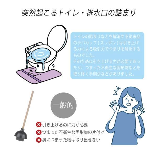 パイプ詰まり トイレつまり 道具 すっポンプ 和式 洋式 洗面所 浴槽 加圧式 パイプクリーナー 家庭用 業務用|mrg-japan|03