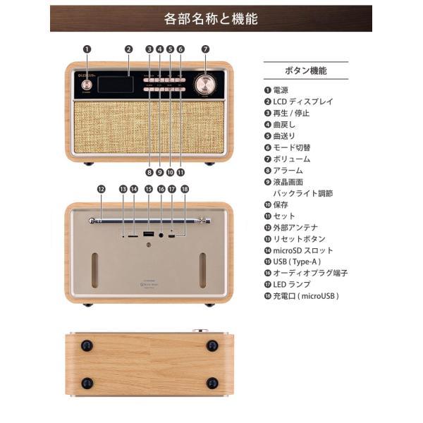 ワイヤレススピーカー Classica Premium クラシカ プレミアム Bluetoothスピーカー インテリアラジオ ワイドFM対応
