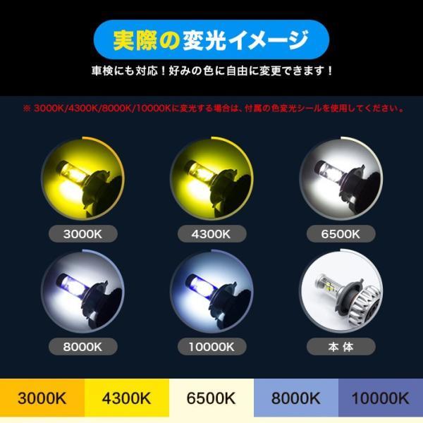 LEDヘッドライト バイク 1個 28W 20W 3000LM 2200LM 色変更 12V 24V ヘッドライト (LED-B3S)|mtkshop|04