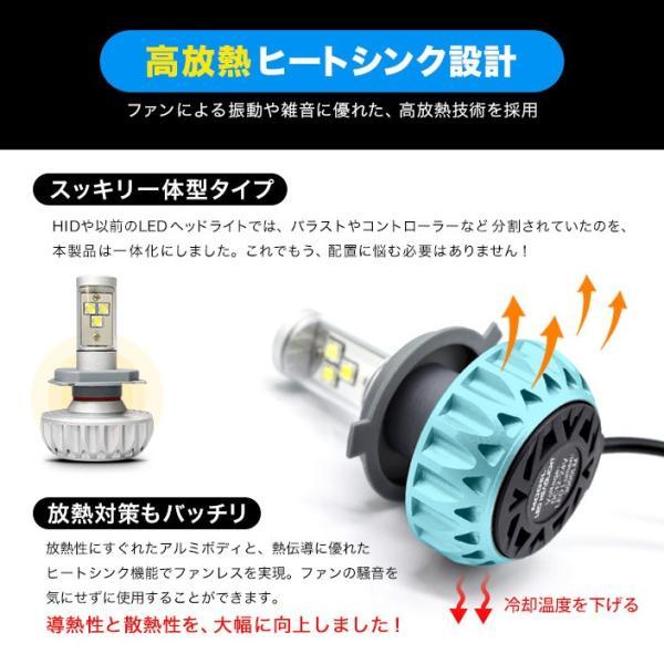 LEDヘッドライト バイク 1個 28W 20W 3000LM 2200LM 色変更 12V 24V ヘッドライト (LED-B3S)|mtkshop|05