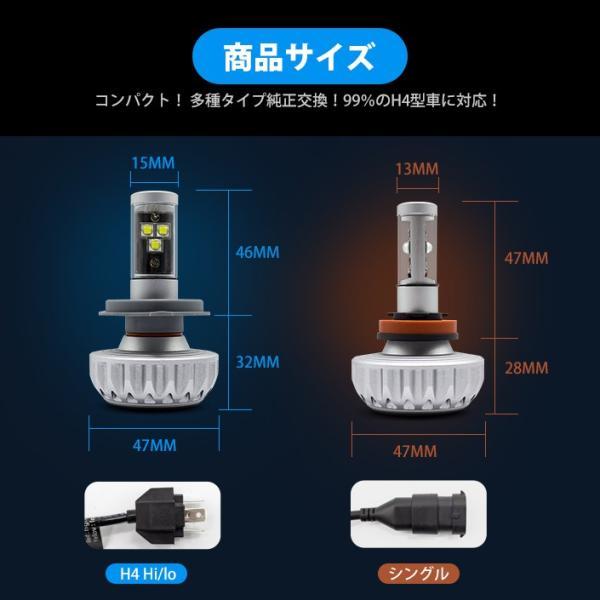 LEDヘッドライト バイク 1個 28W 20W 3000LM 2200LM 色変更 12V 24V ヘッドライト (LED-B3S)|mtkshop|06