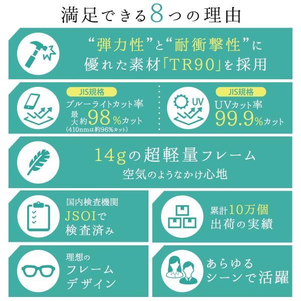 【25日まで限定クーポン】PCメガネ ブルーライトカット ユニセックス ポイント消化 mujina 06