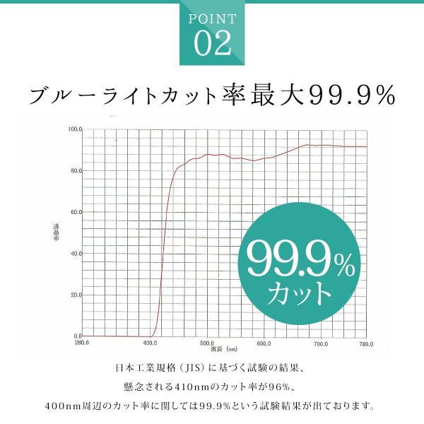 【25日まで限定クーポン】PCメガネ ブルーライトカット ユニセックス ポイント消化 mujina 08