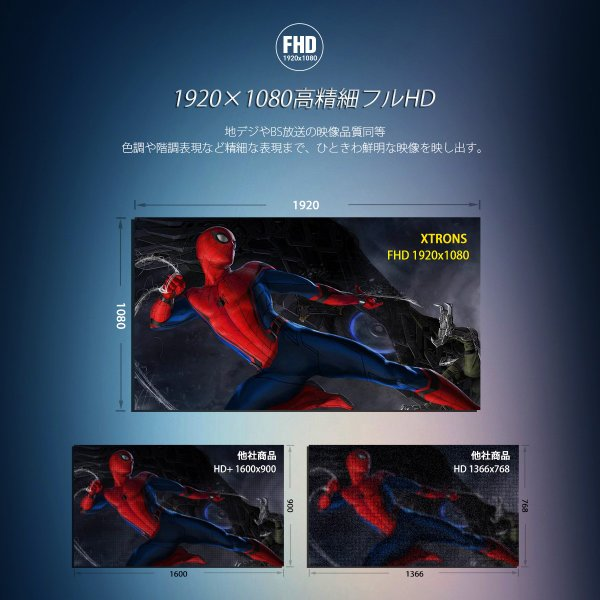 (CM156HD)XTRONS 15.6インチ 大画面 フリップダウンモニター 1920x1080 フルHD HDMI対応 1080Pビデオ対応 外部入力 ドア連動 水平開閉180度 USB・SD mycarlife-jp 03