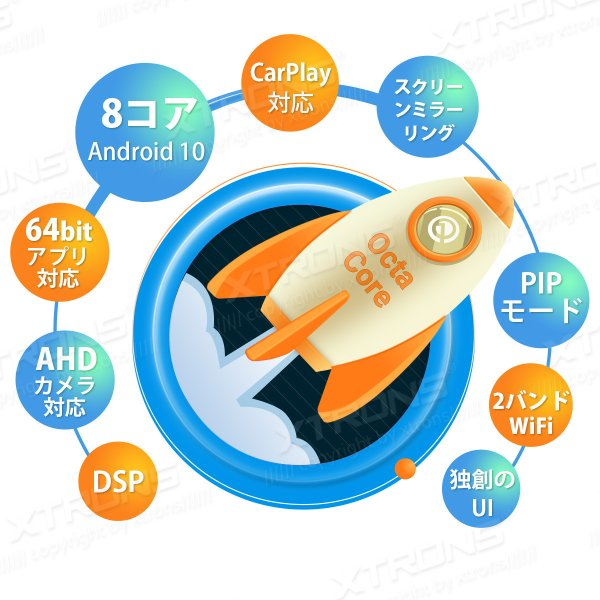 (TBX104) XTRONS 10.1インチ 8コア Android9.0 ROM64GB+RAM4GB 静電式2DIN一体型車載PC 最新16GB地図付 DVDプレーヤー カーナビ OBD2 4G WIFI ミラーリング mycarlife-jp 02