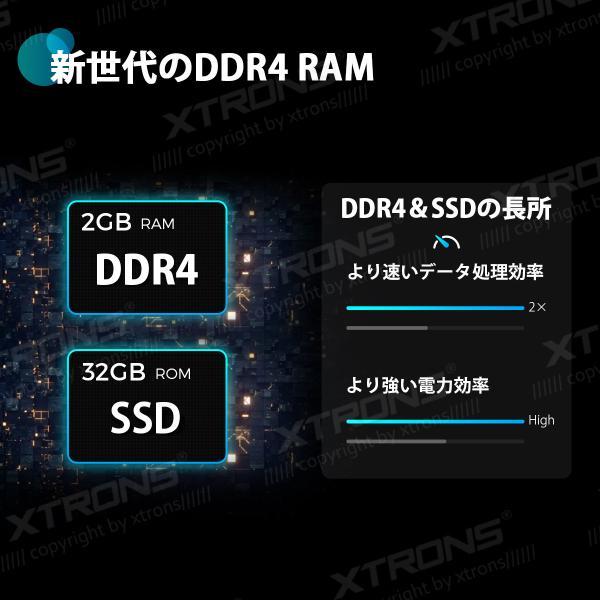 (TBX104SI) 10.1インチ 8コア Android9.0 フルセグ 地デジ搭載 アプリ連動操作可能 最新16GB地図付 静電式 2DIN DVDプレーヤー ROM64GB OBD2 カーナビ GPS WIFI mycarlife-jp 05