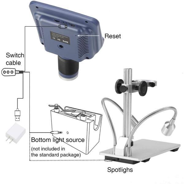 Koolertron マルチマイクロスコープ デジタル顕微鏡 USB 送料込 PCに接続可 予約販売 大型4.3インチモニター搭載 1080P解像度 調整可能