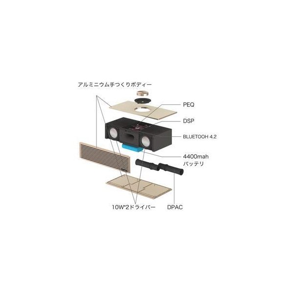 Bluetoothスピーカー AbramtekeE300大音量 メーカー公式 5☆好評 迫力 高音質 アルミニウ 20Wブルートゥースワイヤレススピーカー 低音強化