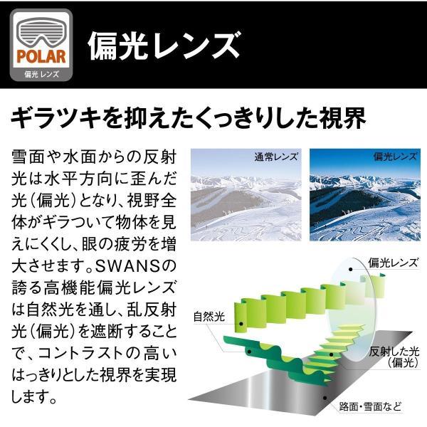 国産ブランドSWANS スワンズ スキー スノーボード ゴーグル セール品 スペアレンズ ミラー プレミアムアンチフォグ 撥水 偏光レンズ お気に入り シーツー