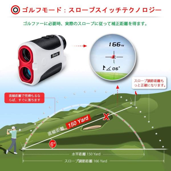 レーザー距離計 国内在庫 ゴルフ用 定番の人気シリーズPOINT ポイント 入荷 距離測定器 レンジファインダー 光学6倍 携帯型 ジョ 最大測定距離1000ヤード ピンシーカー 連続測定軌道補正