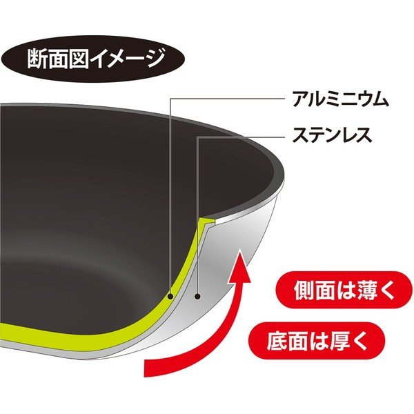 ウルシヤマ IHルミエール フライパン 28cm LME-F28|n-tools|06