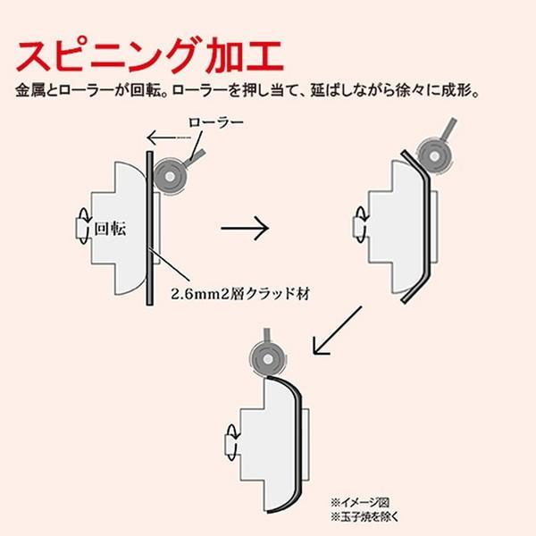 ウルシヤマ IHルミエール フライパン 28cm LME-F28|n-tools|07