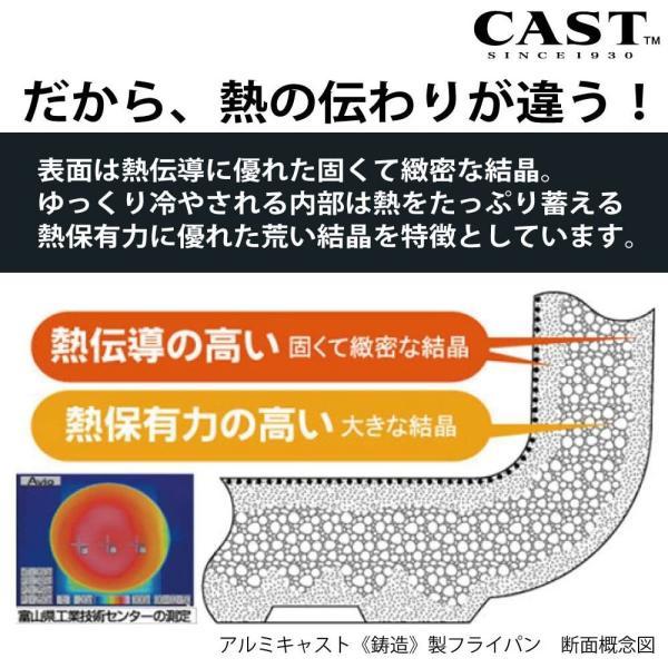 フライパン 18cm 日本製 hokua/北陸アルミニウム 驚く軽さ センレンキャストフライパン 18cm 北陸アルミ テフロン・プラチナプラス |nabekoubou|03