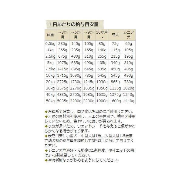最短賞味2020.12・ナチュラルハーベスト シンプレックス チキン 70g 全年齢対応ドッグフード アレルギー対応ウェット Natural Harvest 正規品 nh08032|nachu|03
