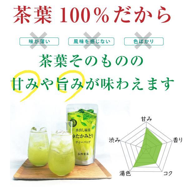 お茶 緑茶 水出し茶 鹿児島茶 ゆたかみどりティーバッグ 5g×15×2袋  煎茶 〔通年取扱商品〕|nagamine-seicha|05