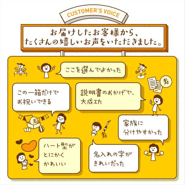 一升餅 セット 小分け も選べお祝いに必要な物が全て揃う 書道有段者による 名前入り 一升餅 選び取りカード リュック ガーランド 掛け紙 説明書 きなこ★|nagasaki-ojikaya|15