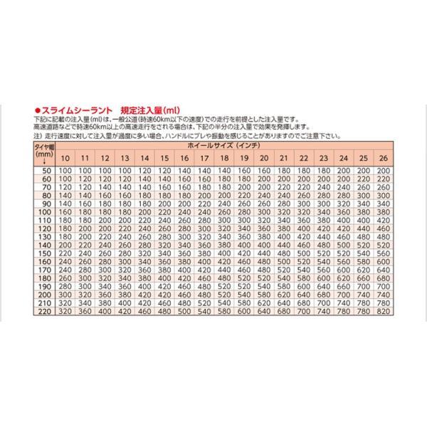 スライム バイク パンク 応急補修剤 タイヤシーラント 8oz/237ml チューブレス/チューブ/簡単/予防/修理/自転車/自動車/オートバイ|nankaibuhin-store|02
