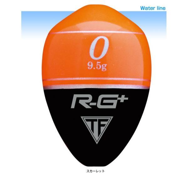 釣研 R-G+ アールジープラス スカーレット
