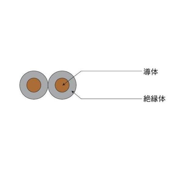 伸興電線 NEW TIVF 通信用屋内ビニルフラット線 0.8mm TIVF0.8 200m 2C 売れ筋 200