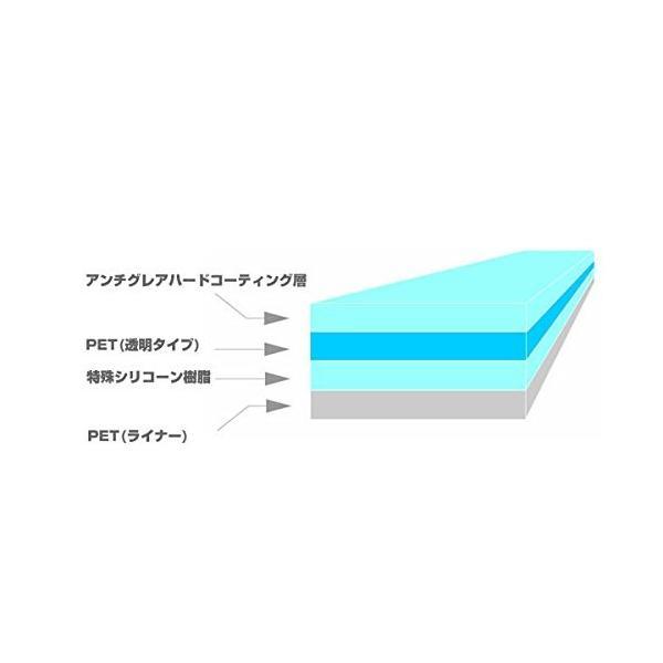 ワコム MobileStudio Pro 13 DTH-W1320L/K0_W1320M/K0_W1320H/K0_W1320T/K0 用書 nano1 03
