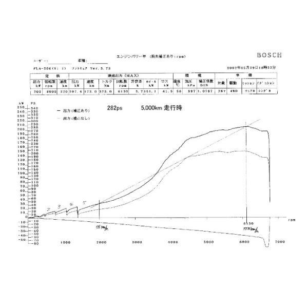 ナノワークス A−1 プロフェッショナル|nanoworks-proshop|11