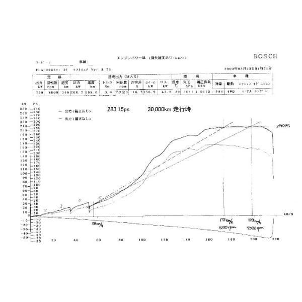 ナノワークス A−1 プロフェッショナル|nanoworks-proshop|12