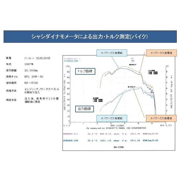 ナノワークス A−1 プロフェッショナル|nanoworks-proshop|13