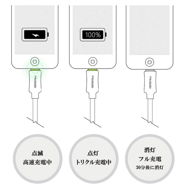 ライトニングケーブル lightning iphone 充電ケーブル 1.8m 過充電防止機能 トリクル充電 LED発光 Mcdodo日本 一年保障 native-fish-dreams 08