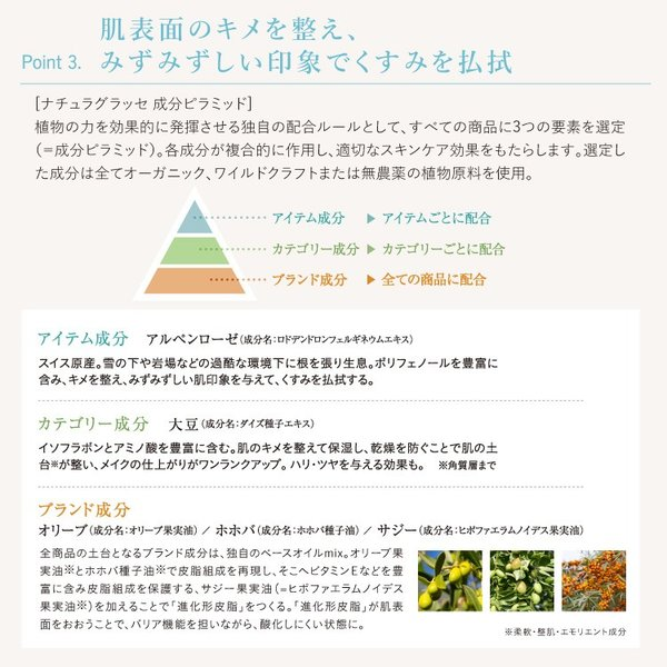 ナチュラグラッセ 公式 カラーコントロール ベース 03 イエロー/オーガニックコスメ 化粧下地 naturesway-shop 05