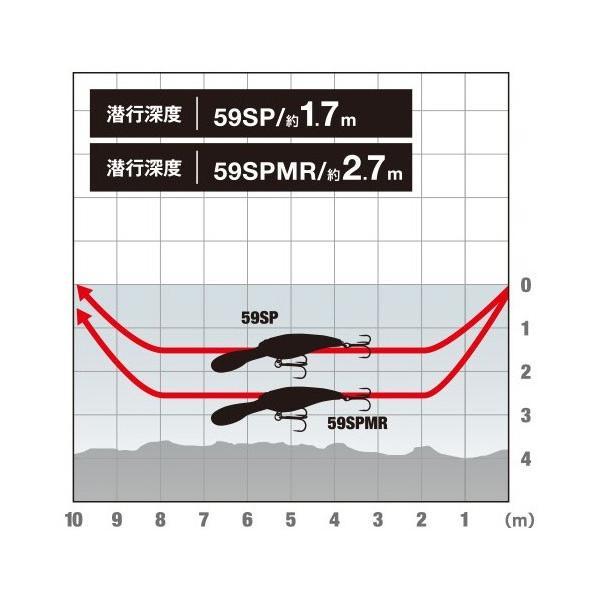 バス釣り用ハードルアー シマノ Bantam Pavlo Shad(バンタム パブロシャッド) 59SP MR 59mm 201 クロキン
