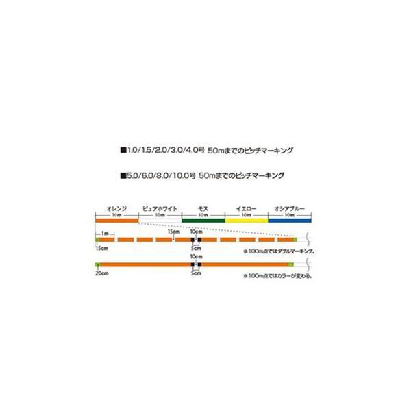 ルアー釣り用PEライン シマノ PL-O98L OCEA EX8 PE(オシア EX8 PE) 600m コンセプト モデル 2.5号 O×ピュアWH×モス×イエロー×オシアブルー)