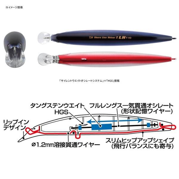 シーバス用ルアー ダイワ ショアラインシャイナーZ LH 150F-HD 150mm 不夜城