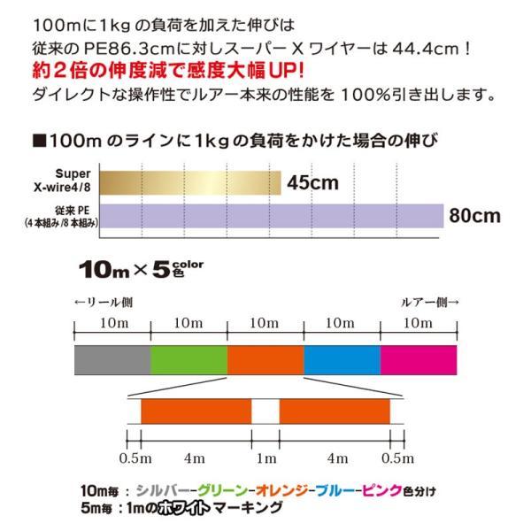 ルアー釣り用PEライン デュエル Super X-wire 4(スーパーエックスワイヤー フォー) 200m 1.2号/20lb 10m×5色
