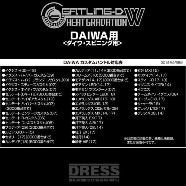 リールカスタムパーツ ドレス ガトリングダブル ヒートグラデーション ダイワ用 90mm DRESSレッド