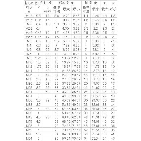 ステンレス キャップ M8x280 【1個入】 nejinejikun 03