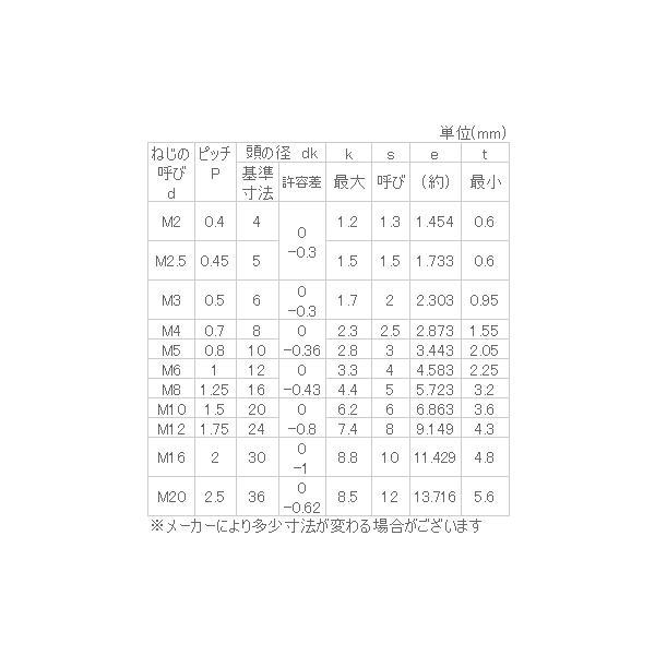 ステンレス 皿キャップ M6x30 BK 【10個入】|nejinejikun|03