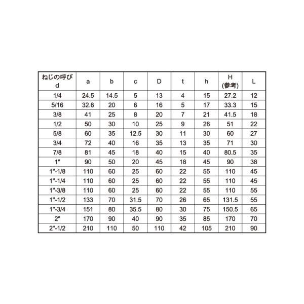 鉄/シルバーメッキ アイボルト (ウィット) 太さ=3/4インチ用 【 バラ売り : 1本入り 】|nejiya|04