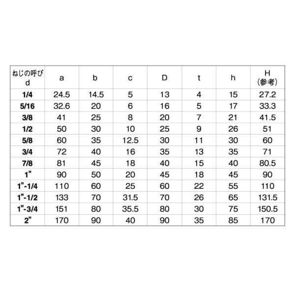 鉄 足長アイボルト (ウィット) 太さ=3/4インチ × 長さ=50mm 【 バラ売り : 1本入り 】|nejiya|03