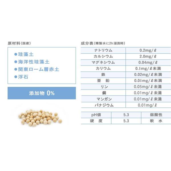 ROZAI ロザイボトル 珪藻土使用・天然ミネラル水 ro50185 nekokin 04