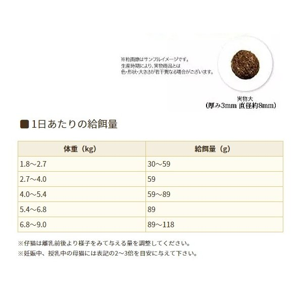 最短賞味2019.11.25・リニューアル品ソリッドゴールド 猫 インディゴムーン チキン&エッグ 1kg キャットフードsgc63052|nekokin|02