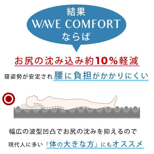 東京西川 マットレス 敷布団 ウェーブコンフォート シングル デラックス 90 体圧分散 点で支える 高反発 マットレス 2,000円OFFクーポン|nemurinokamisama|11