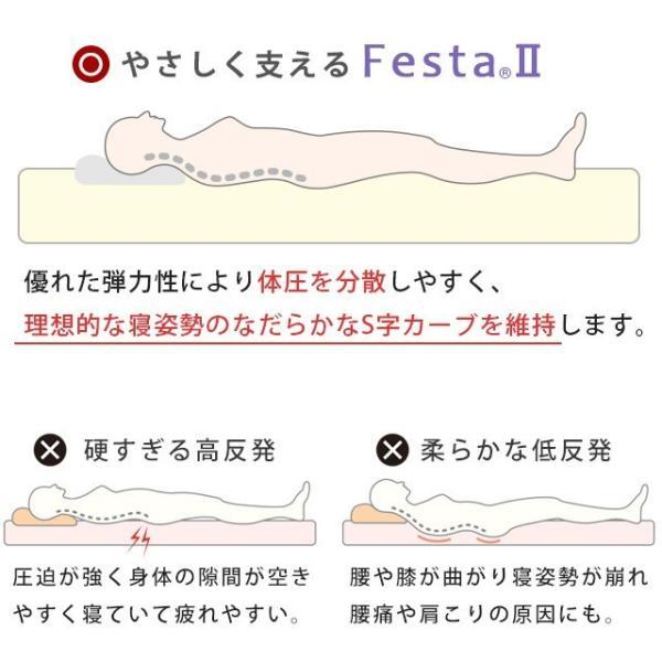 西川 マットレス 高反発 SS 二段ベッド ロフト対応 ベッドマットレス フェスタ2 東京西川 nemurinokamisama 04