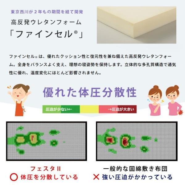西川 マットレス 高反発 SS 二段ベッド ロフト対応 ベッドマットレス フェスタ2 東京西川 nemurinokamisama 06