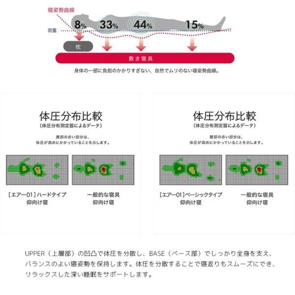 西川エアー 敷き布団 マットレス 01 ダブル ベーシック AiR BASIC 100N ピンク 東京西川 ポイント10倍|nemurinokamisama|05
