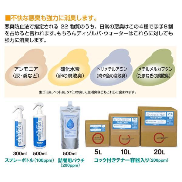 次亜塩素酸水 ディゾルバウォーター 20l 箱 容器 O157 除菌 消臭 赤ちゃん ペットに 送料無料 nenrin 06